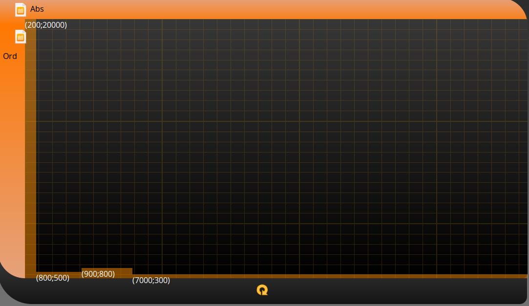 Largeurs cohérentes + les barres remplissent bien toute la largeur du graphe