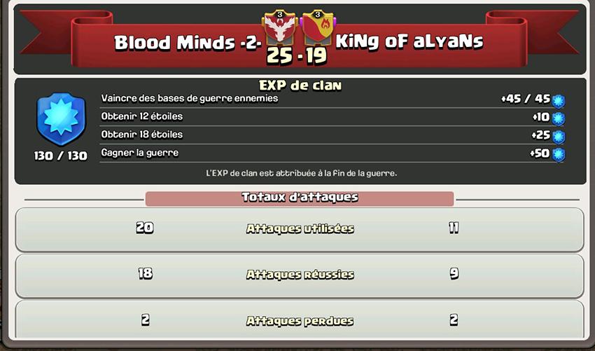 #20 Blood Minds -2- VS King Of Alyans 150610080627318384