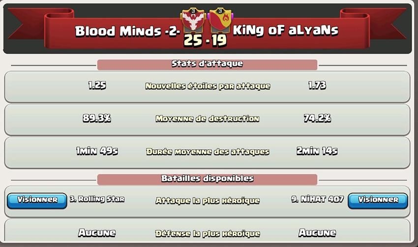 #20 Blood Minds -2- VS King Of Alyans 150610080627733381