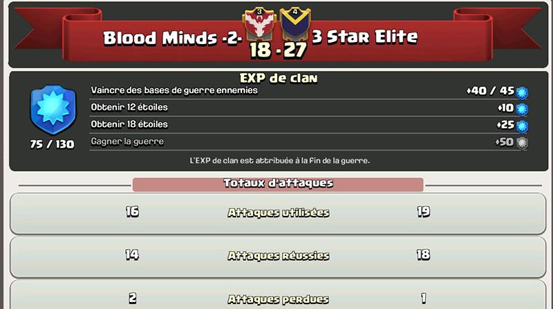 #24 Blood Minds -2- VS Star Elite 150622082048927935