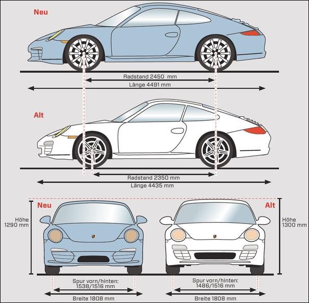 911 Vs 997 Dimensions Casimages Com