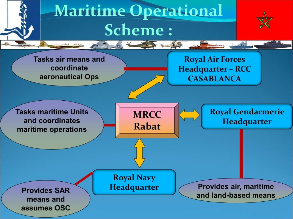 Sauvetage maritime au Maroc / service de recherche et de sauvetage  - Page 2 150719072228231812