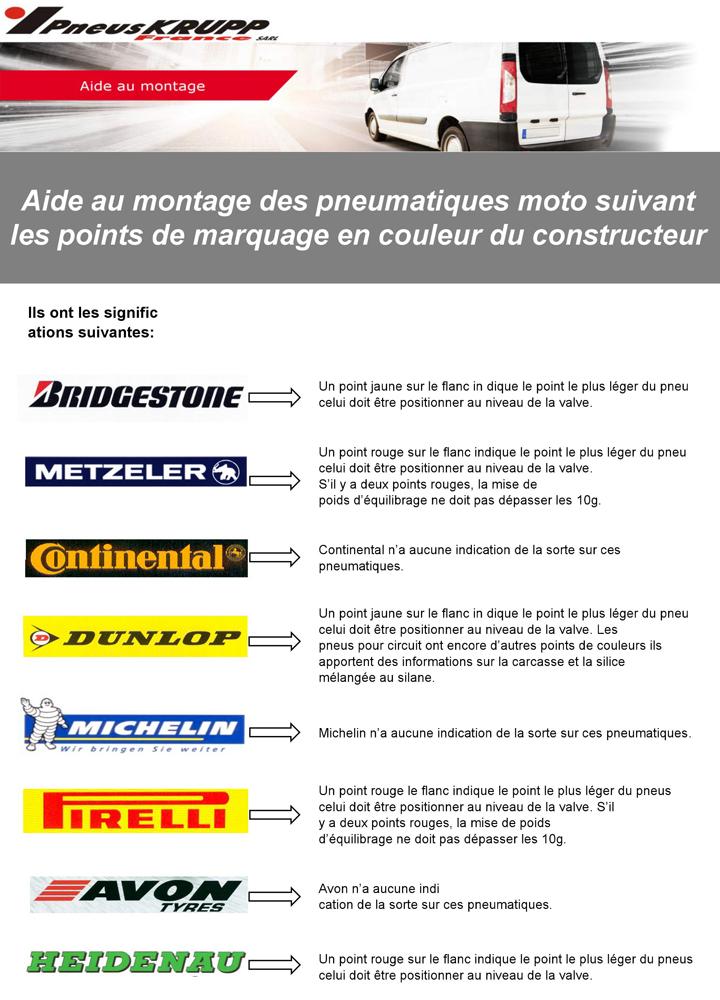 [TOUS] Dunlop Scootsmart - Page 2 150819093619317793