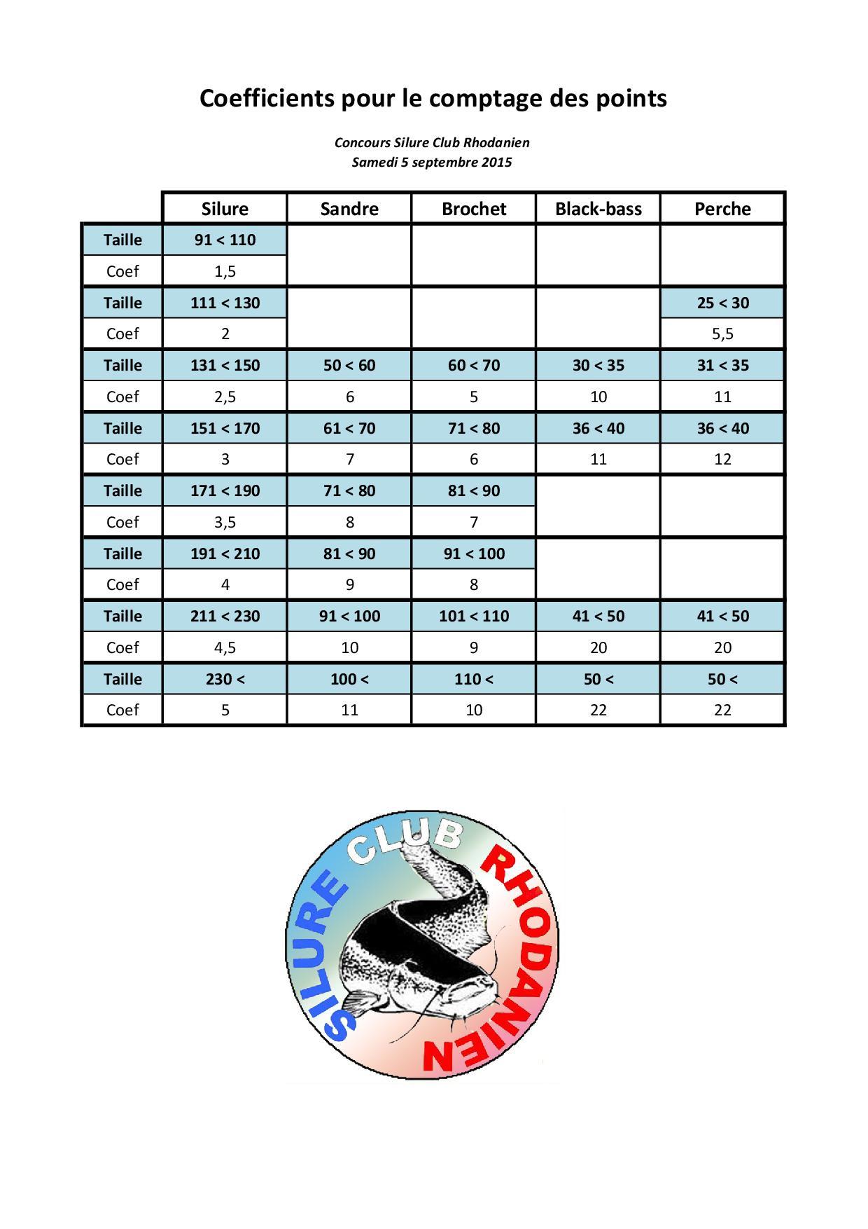 Comptage des points pour concours - Page 3 150822060125490119