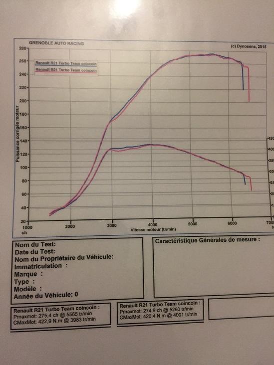 r21 2l turbo est ma PUNTO GT 151218061538364867