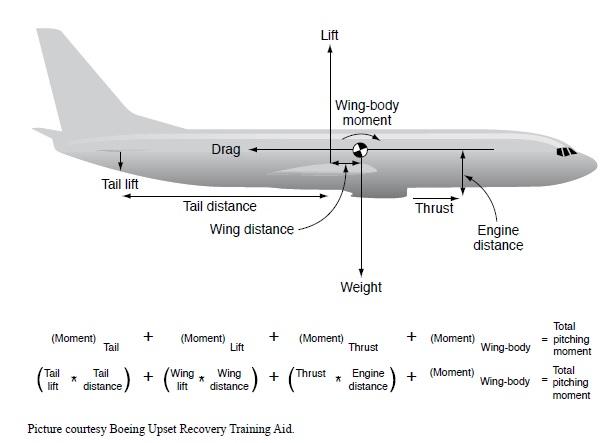 pertes de contrôle en vol - Page 2 151220071321783374