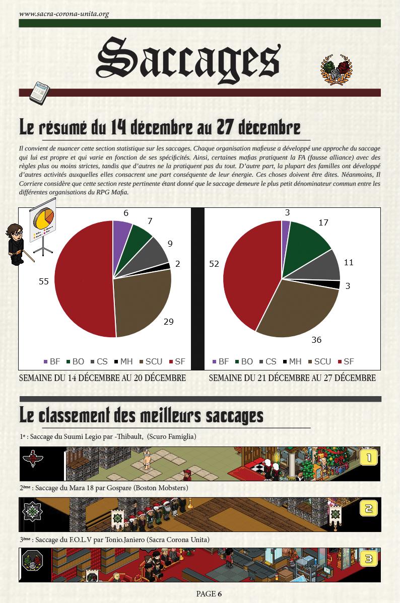 Il Corriere N°6 du 27 décembre 2015 151228103953578773