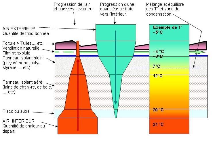 Condensation Bac Acier Page 2 Copain Des Copeaux