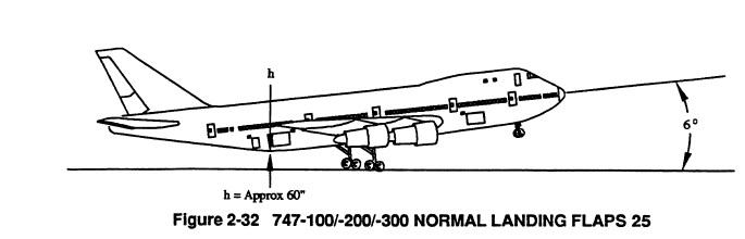 Contacts nacelles moteur et fuselage avec le sol 160116065420198040