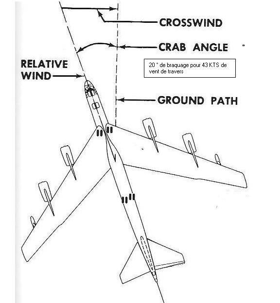 Contacts nacelles moteur et fuselage avec le sol - Page 2 160123084217973860