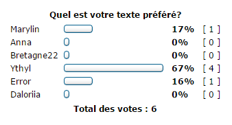 [Clos] La lettre d'amour 160212111852396972