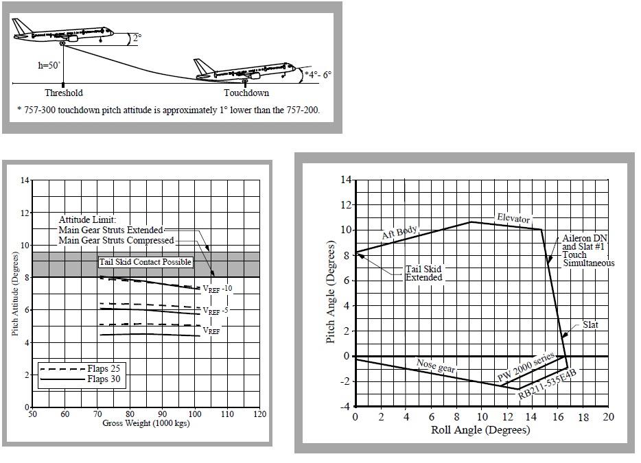 737-MAX10 ou 757MAX - Page 4 160221091350119906