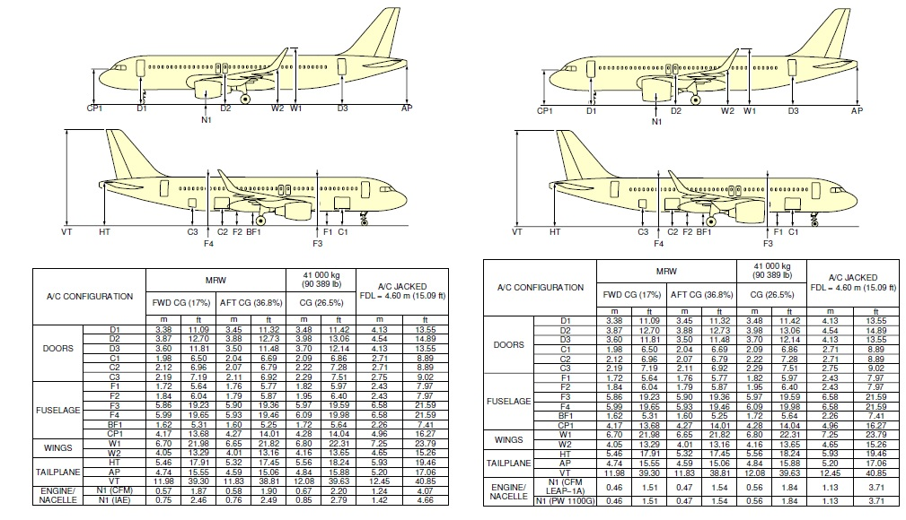 A319/A320/A321 NEO Partie 2 - Page 21 160229113559993728