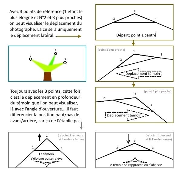 Lac Chauvet, l'enquête et l'analyse par IPACO - Page 14 160502081545544482