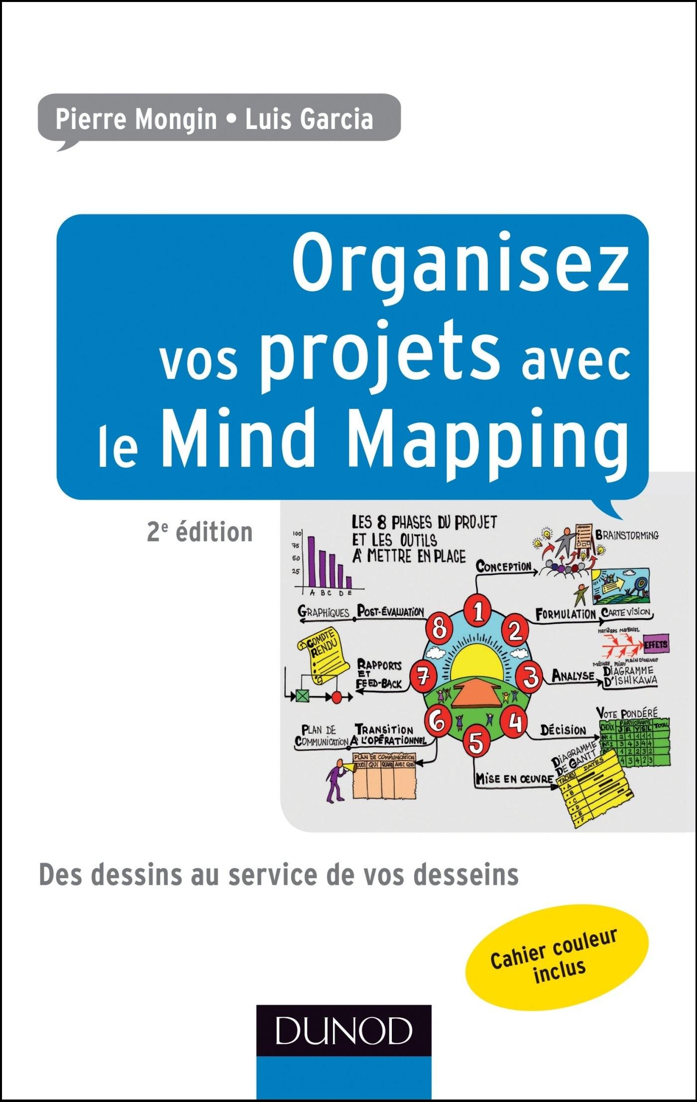 télécharger Organisez vos projets avec le Mind Mapping : Des dessins au service de vos desseins
