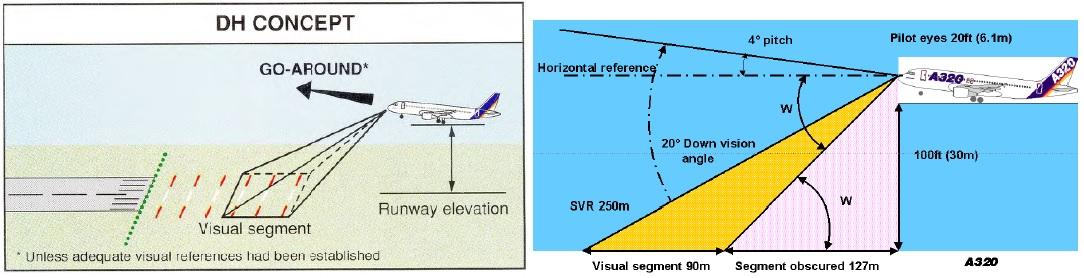 Contacts nacelles moteur et fuselage avec le sol - Page 4 160509070654645070
