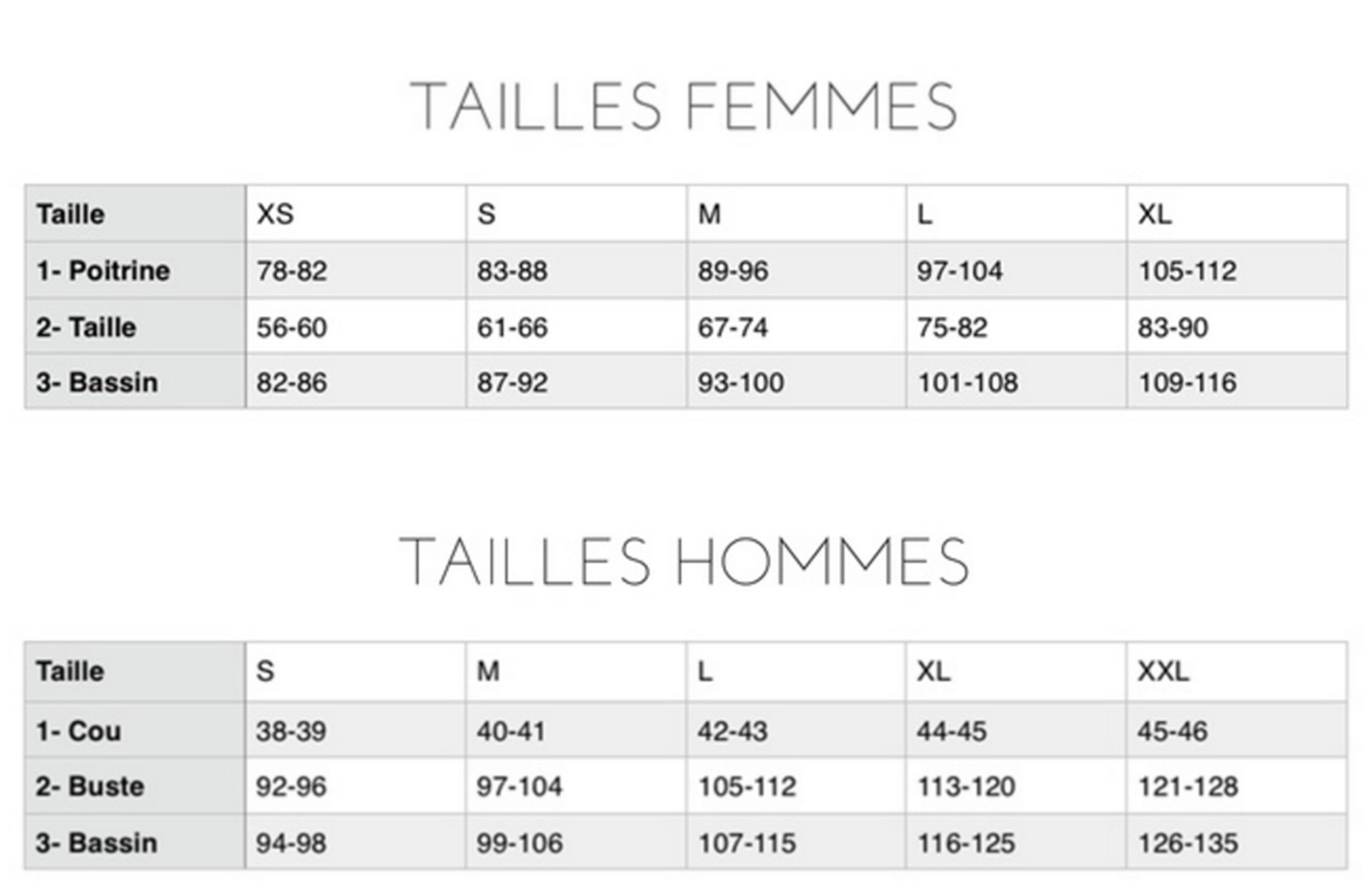 Guide des tailles Le tshirt Propre Made in France