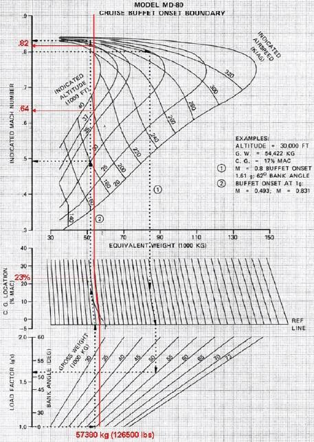 erreurs de saisie des paramètres décollage: conséquences - Page 3 160512090430669991