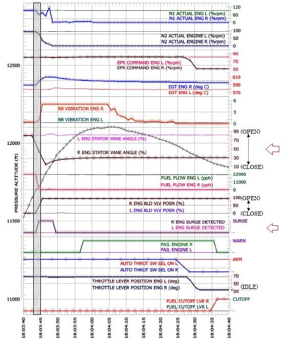 Incident moteur - Page 2 160529093047928218