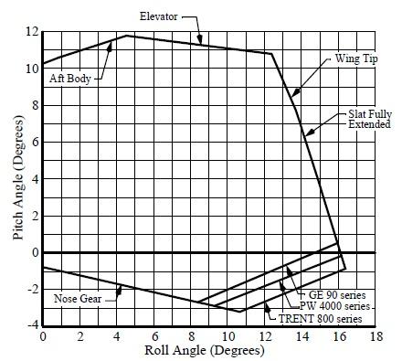 Contacts nacelles moteur et fuselage avec le sol - Page 4 16061401314663924
