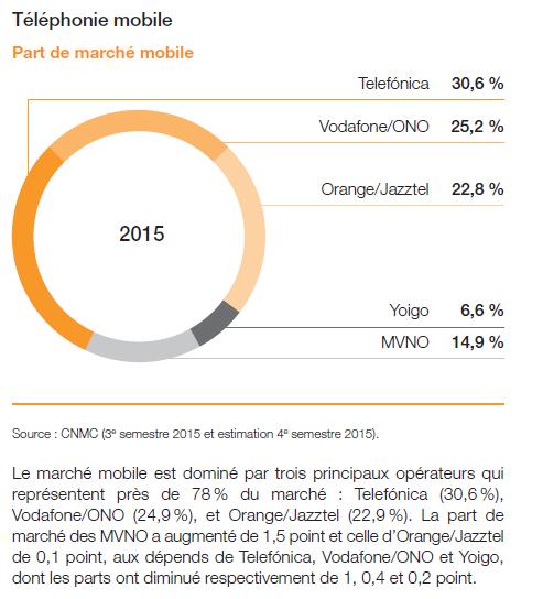 Orange-2015-12-1