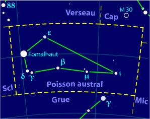 plan d'étoiles