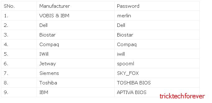 Comment enlever un mot de passe BIOS /methode 1 16080104255871636
