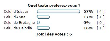 [Clos] Le défi de Pauline - Page 2 160801122258881789
