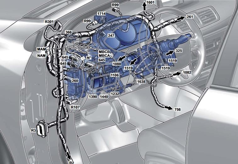 Renault Megane Iii Estate 2015  Face Lift Model  Audio Pinout