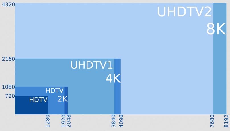 1080p, 4K, HDR.... Quel écran TV moderne se payer ? - Page 6 161127063154355563