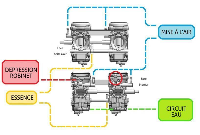 Schema Elettrico Kawasaki Er 5 : Résolu liquide de refroidissement dans l échappement