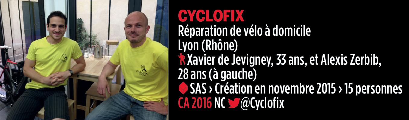 Orosound, Studapart, Cyclofix, Luckey Homes et Ma Belle Barbe : nos 5 start-up du mois