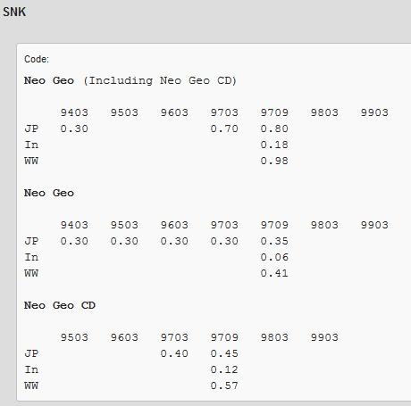 Date de production Neo Geo et Numéro de série  170214061315831484
