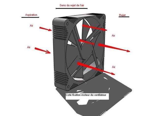 ventilation ventirad cpu horizontale ou verticale processeur hardware forum. Black Bedroom Furniture Sets. Home Design Ideas