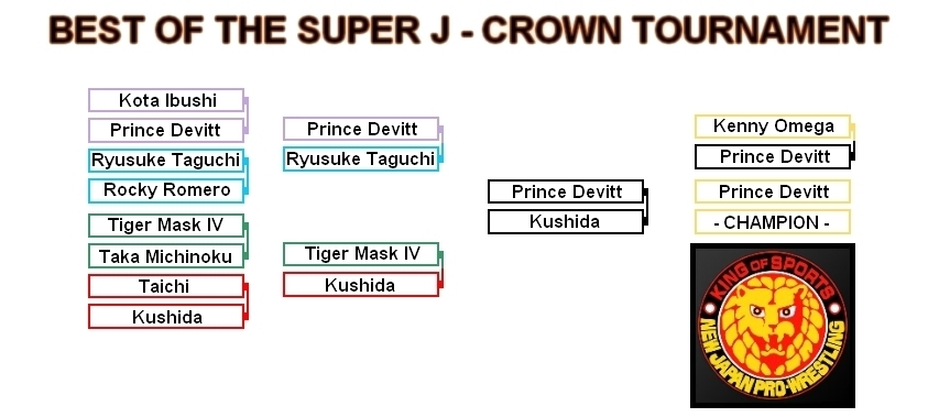 8 Super J-Crown NJPW