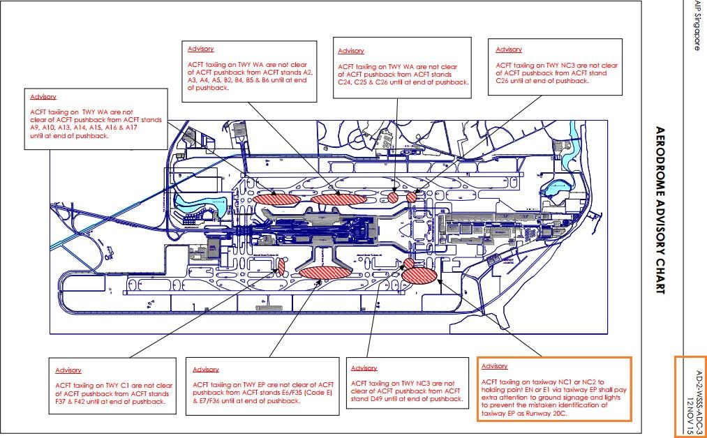 Super WWW.CRASH-AERIEN.AERO • décollage suite confusion taxiway-piste  RK52