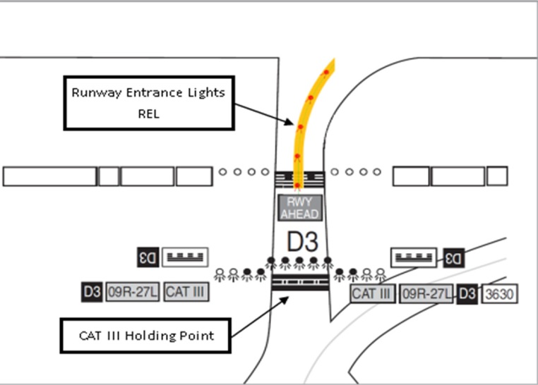 RWSL RunWay Status Lights 170629105827599410