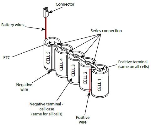 Batteries LI Ion : sur 787, A350, etc. - Page 2 1707180916572325