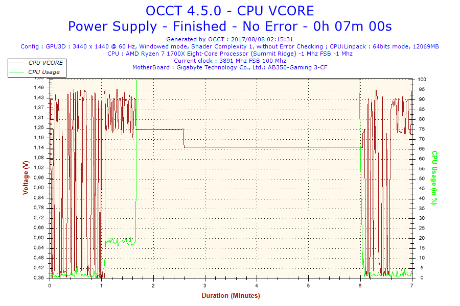 2017-08-08-02h15-Voltage-CPU VCORE